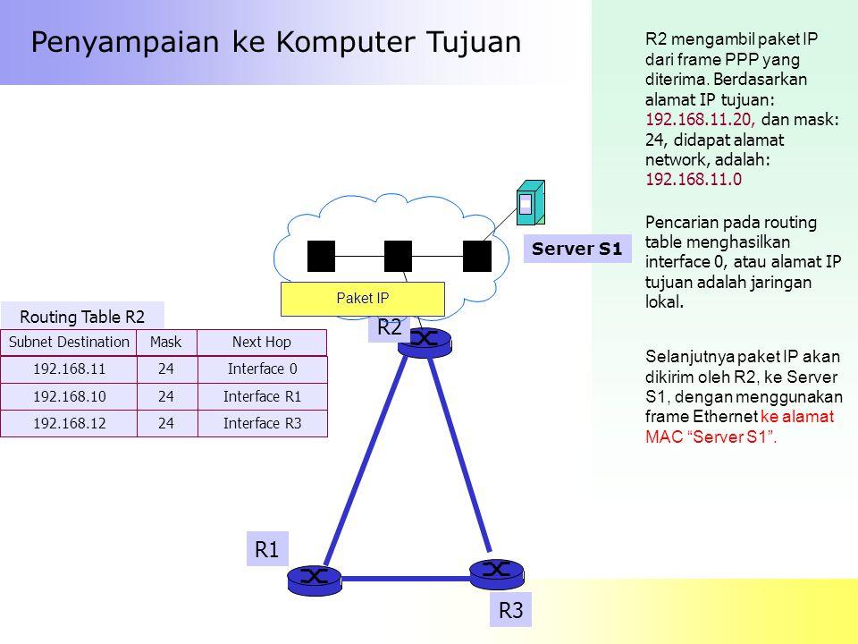 Penyampaian ke Komputer Tujuan