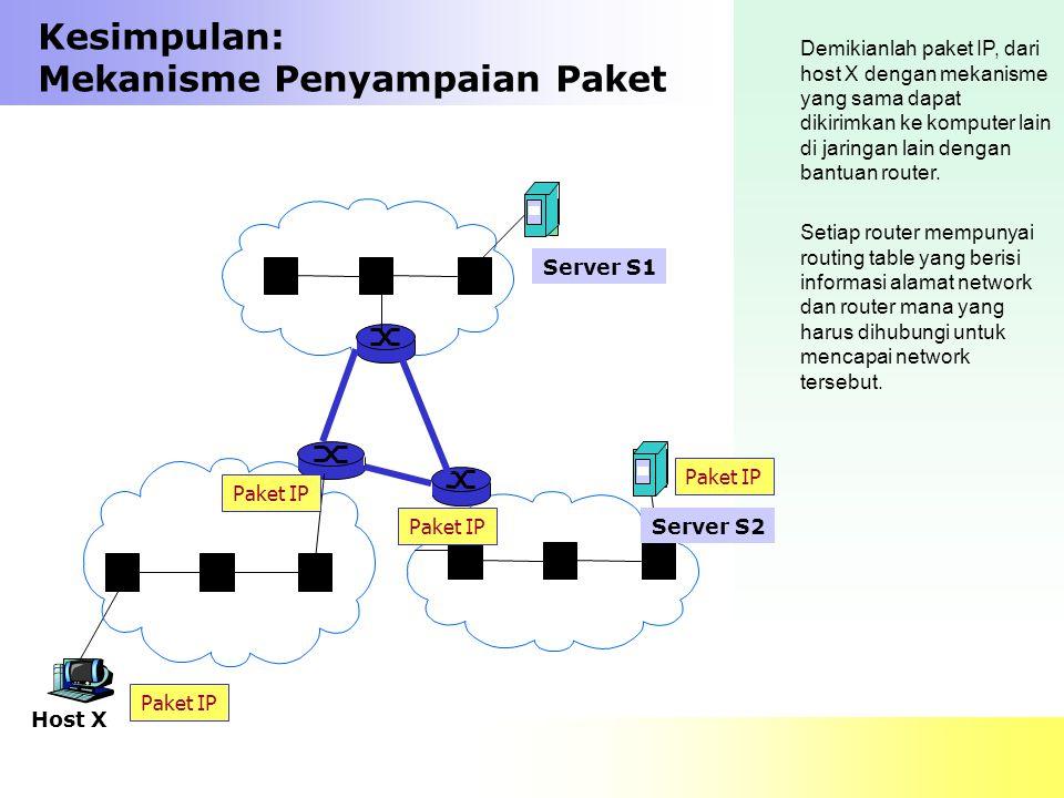 Mekanisme Penyampaian Paket