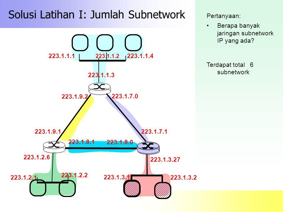 Solusi Latihan I: Jumlah Subnetwork