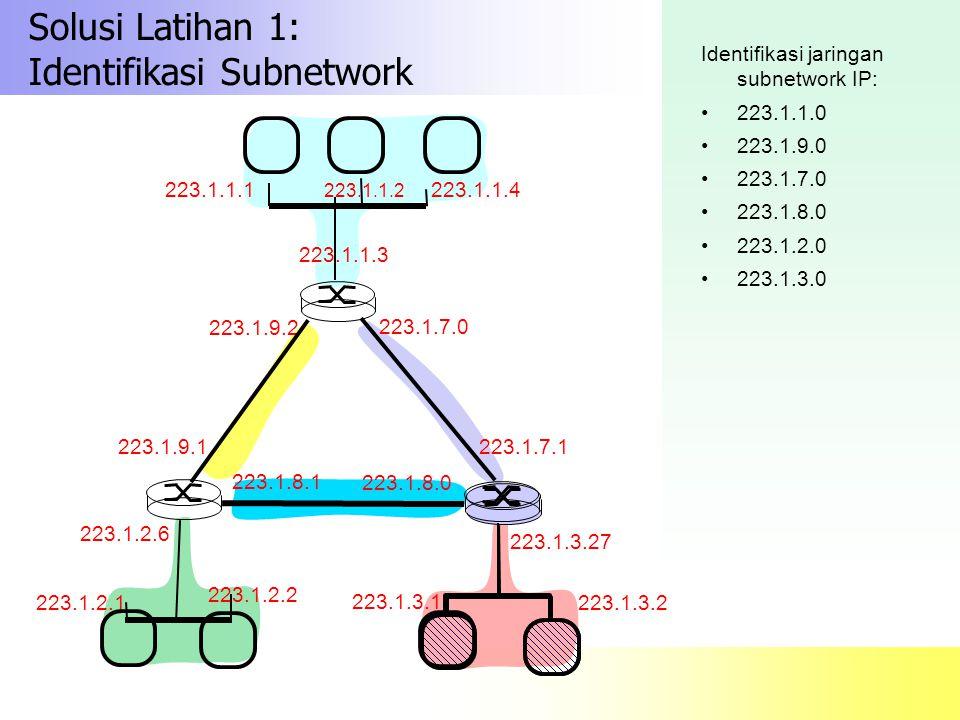 Solusi Latihan 1: Identifikasi Subnetwork