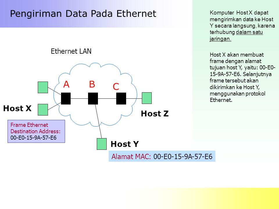 Pengiriman Data Pada Ethernet