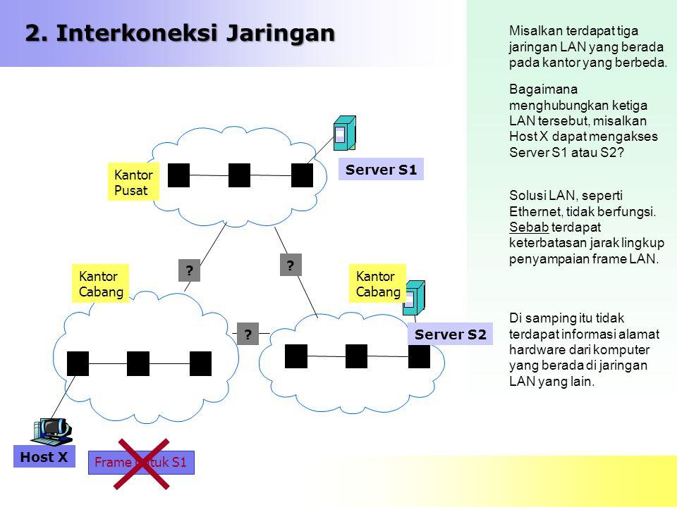 2. Interkoneksi Jaringan