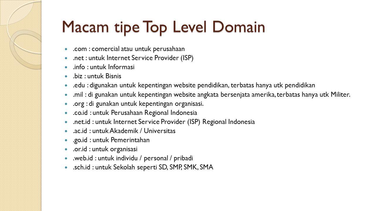 Macam tipe Top Level Domain