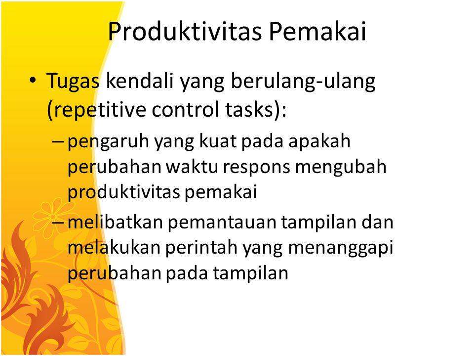 Produktivitas Pemakai