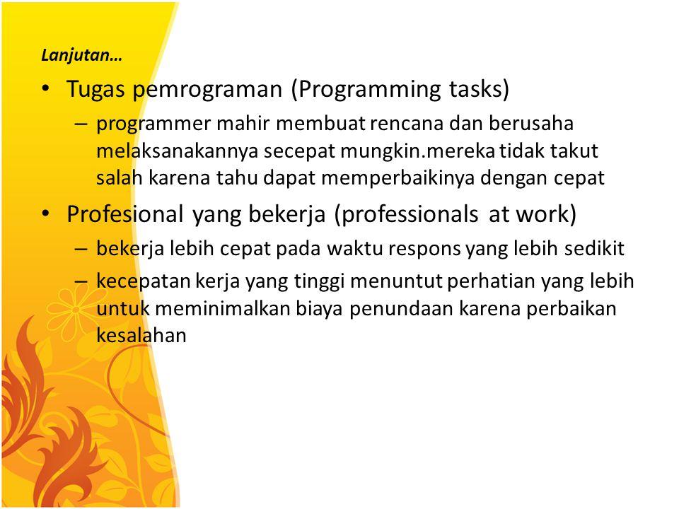 Tugas pemrograman (Programming tasks)