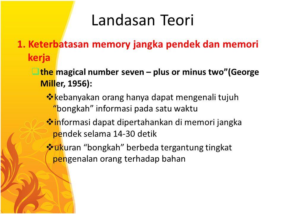 Landasan Teori 1. Keterbatasan memory jangka pendek dan memori kerja