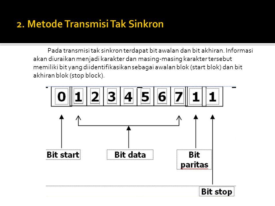 2. Metode Transmisi Tak Sinkron
