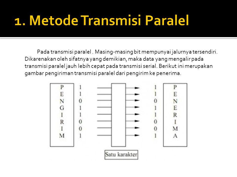 1. Metode Transmisi Paralel