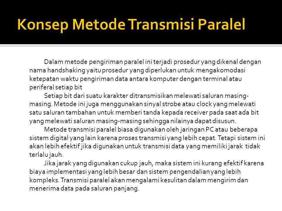 Konsep Metode Transmisi Paralel