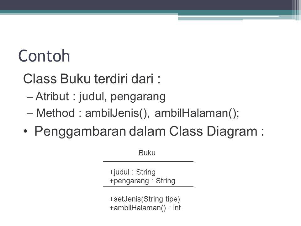 Contoh Class Buku terdiri dari : • Penggambaran dalam Class Diagram :