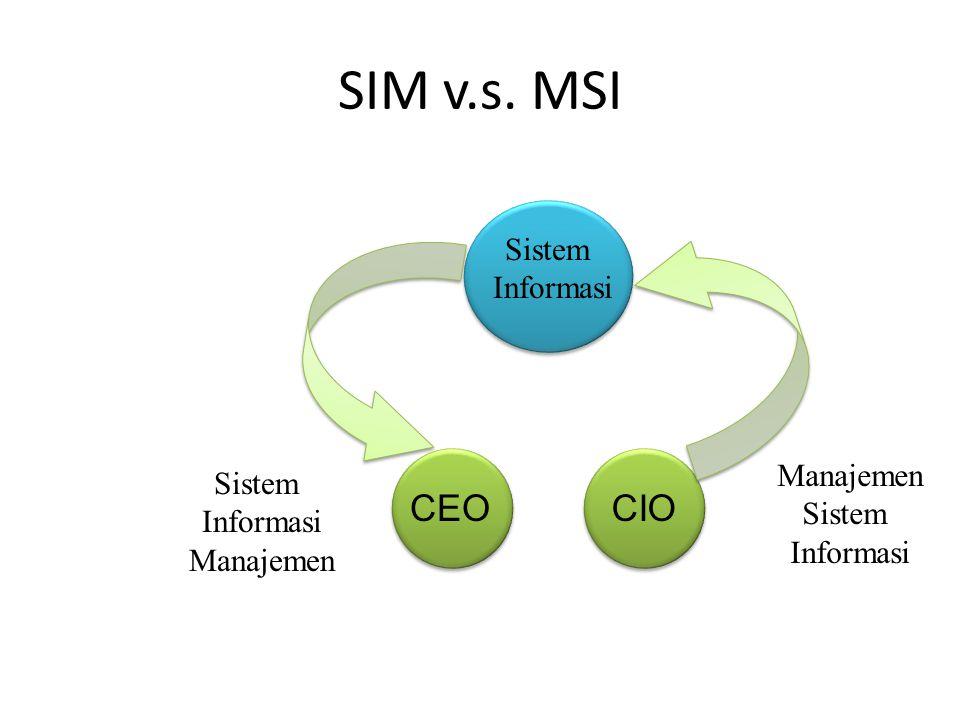 SIM v.s. MSI CEO CIO Sistem Informasi Manajemen Sistem Sistem