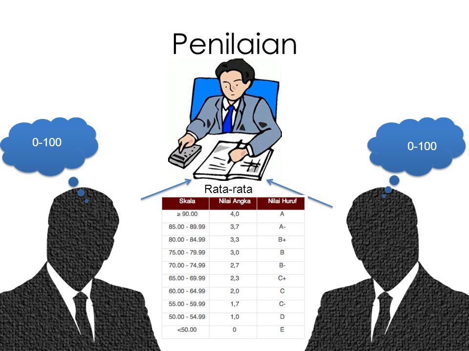 Penilaian 0-100 0-100 Rata-rata A, B, C, D, E