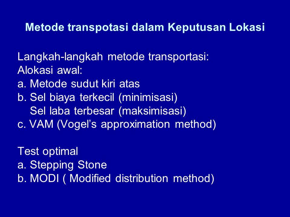 Metode transpotasi dalam Keputusan Lokasi
