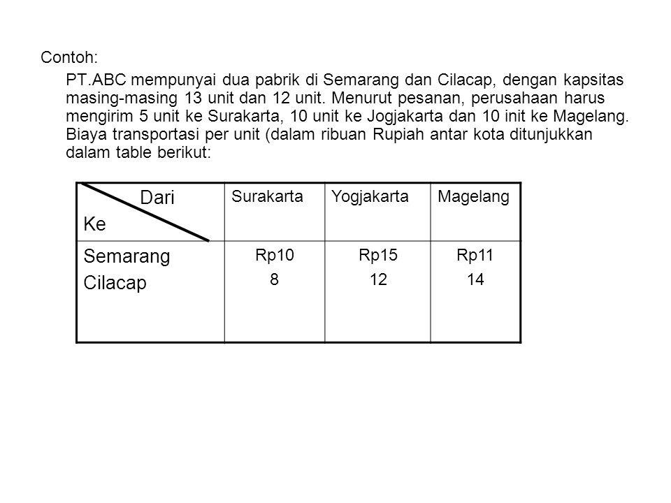 Dari Ke Semarang Cilacap Contoh: