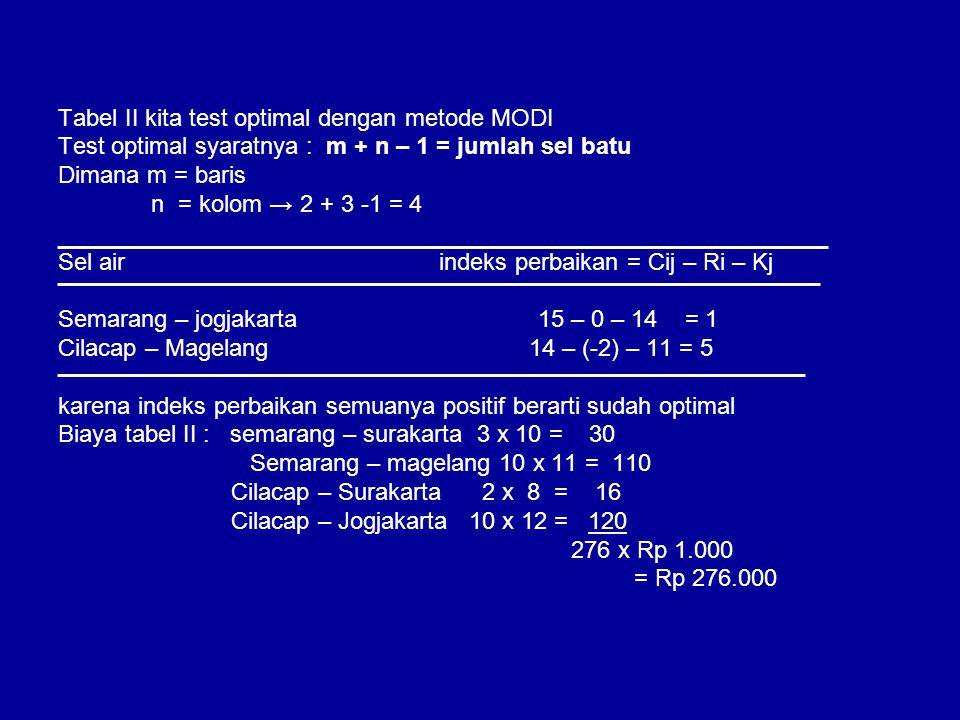Tabel II kita test optimal dengan metode MODI