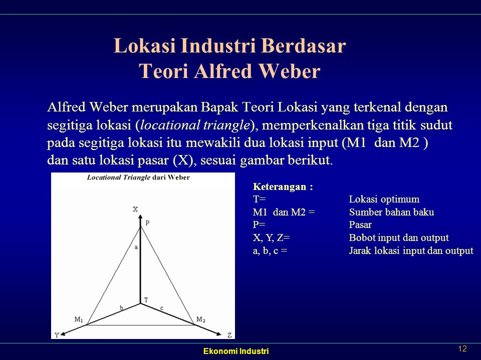 Lokasi Industri Berdasar Teori Alfred Weber