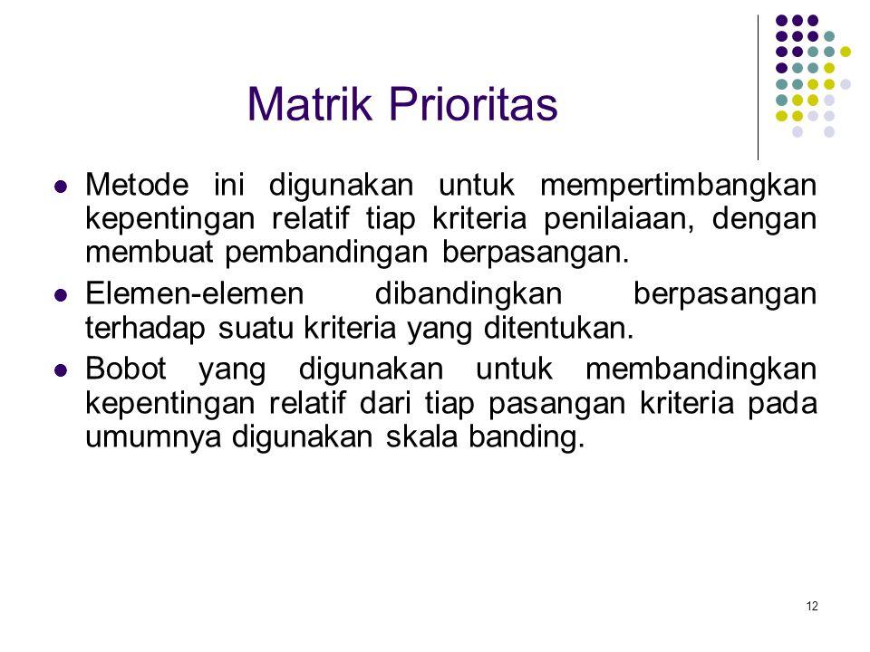 Matrik Prioritas Metode ini digunakan untuk mempertimbangkan kepentingan relatif tiap kriteria penilaiaan, dengan membuat pembandingan berpasangan.