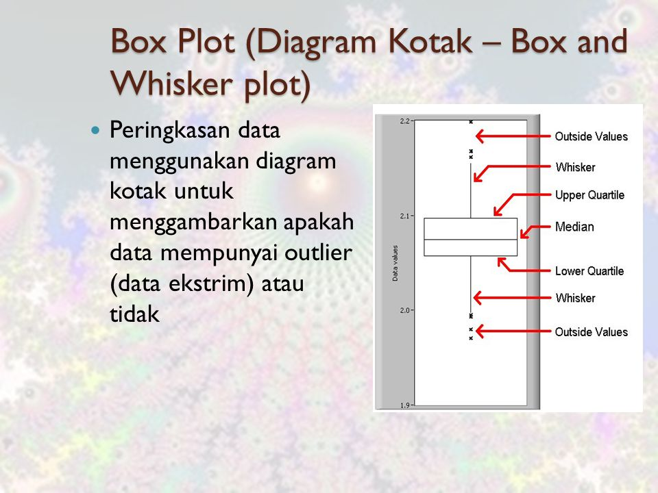Box Plot (Diagram Kotak – Box and Whisker plot)