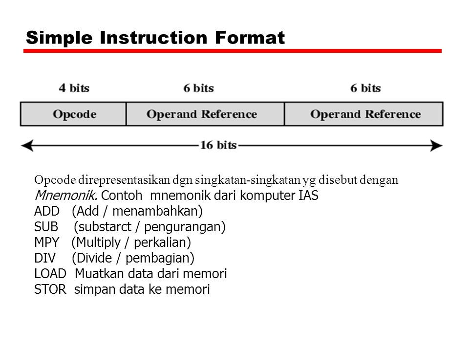Simple Instruction Format