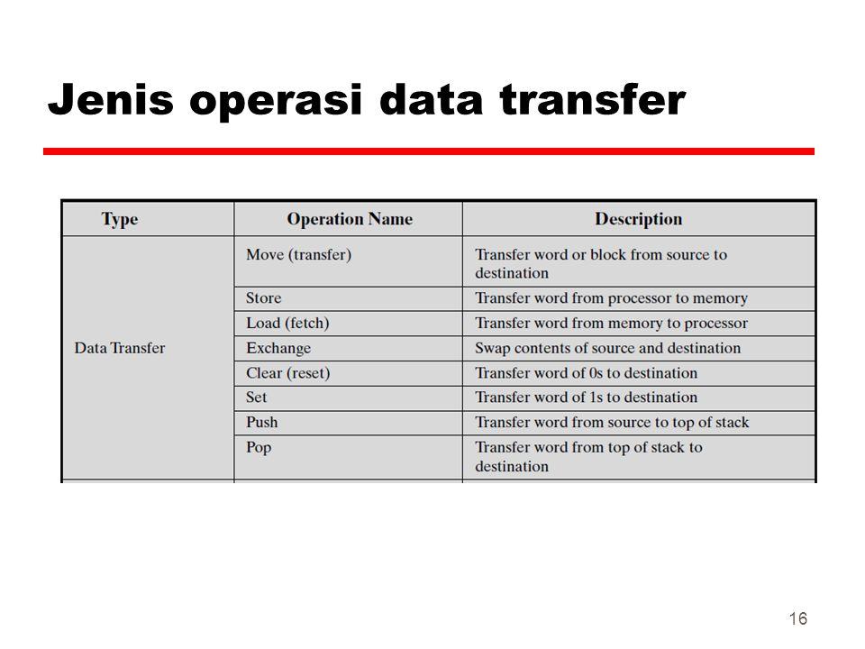 Jenis operasi data transfer