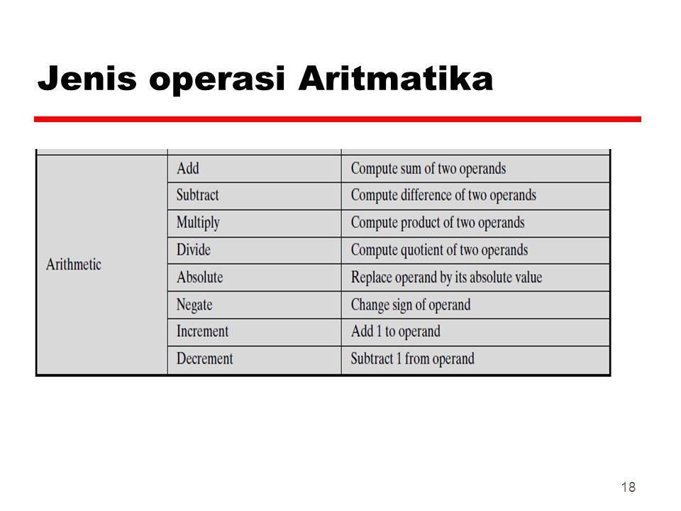 Jenis operasi Aritmatika