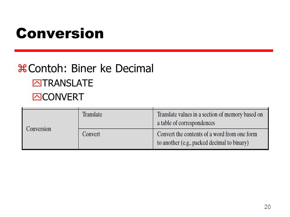 Conversion Contoh: Biner ke Decimal TRANSLATE CONVERT 22