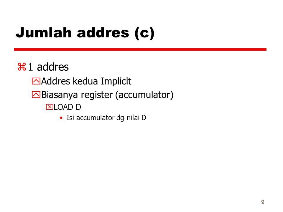 Jumlah addres (c) 1 addres Addres kedua Implicit
