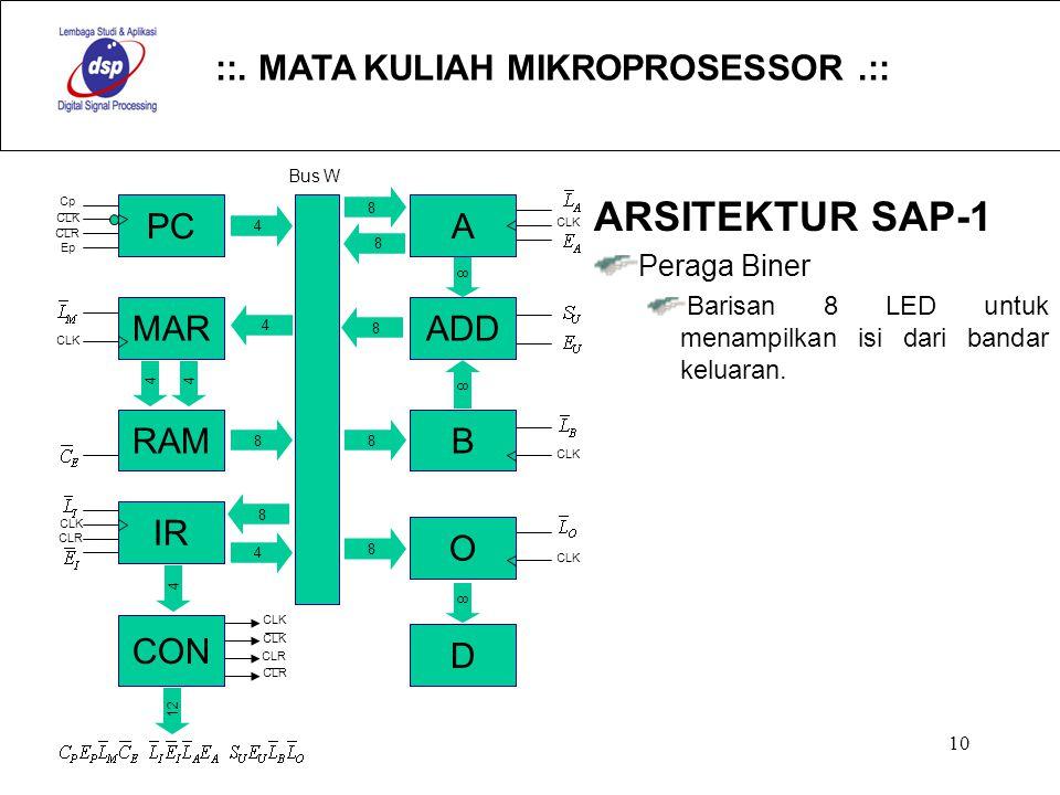 ARSITEKTUR SAP-1 PC A MAR ADD RAM B IR O CON D Peraga Biner