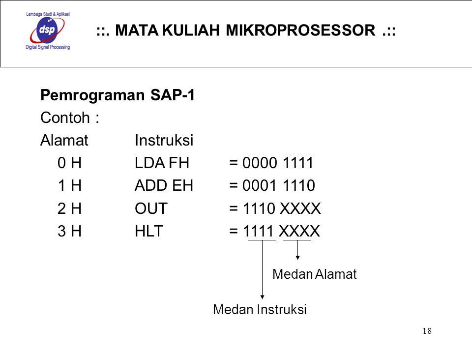 Pemrograman SAP-1 Contoh : Alamat Instruksi 0 H LDA FH = 0000 1111