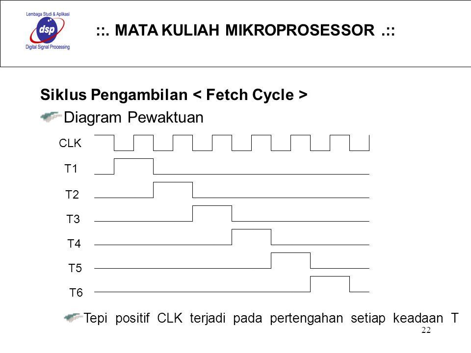 Siklus Pengambilan < Fetch Cycle > Diagram Pewaktuan