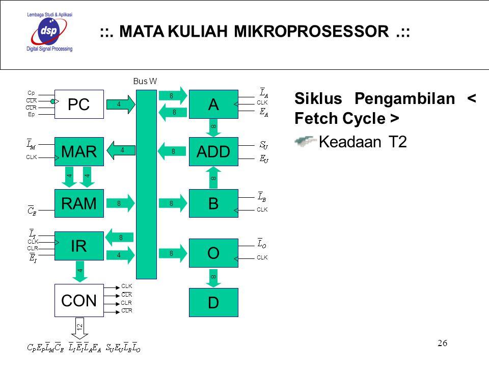 Siklus Pengambilan < Fetch Cycle > Keadaan T2 PC A