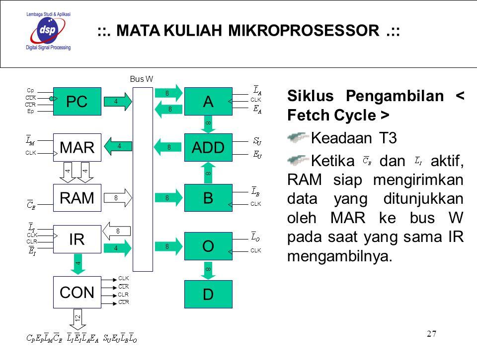 Siklus Pengambilan < Fetch Cycle > Keadaan T3