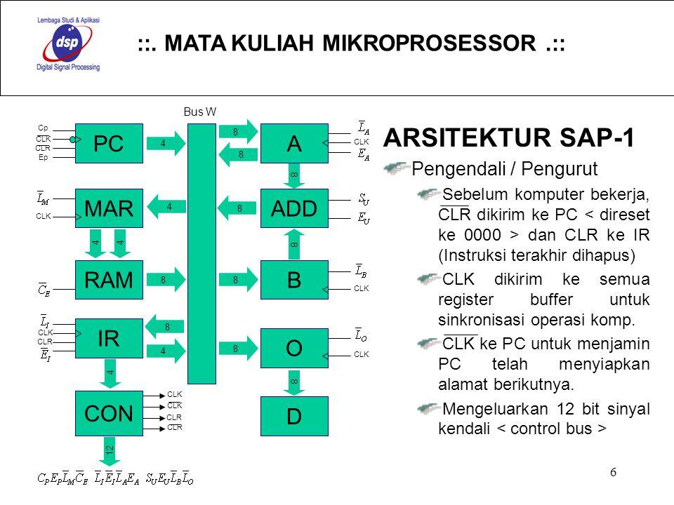 ARSITEKTUR SAP-1 PC MAR RAM IR CON A ADD B O D Pengendali / Pengurut