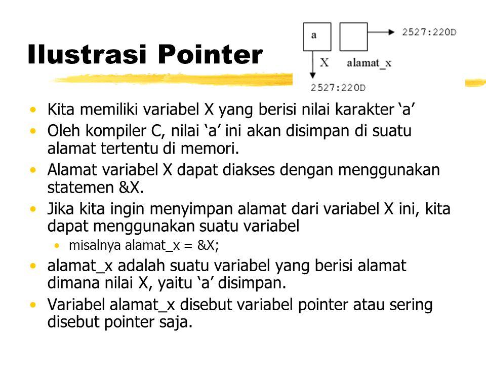 Ilustrasi Pointer Kita memiliki variabel X yang berisi nilai karakter 'a'