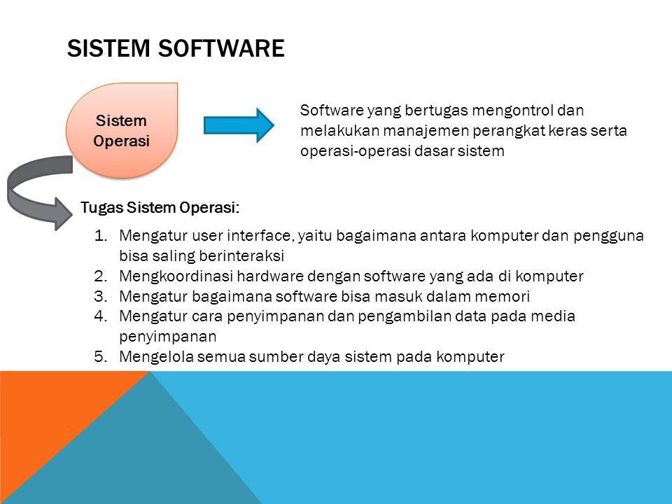 Sistem software Sistem Operasi