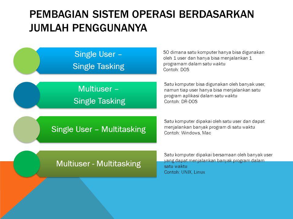 Pembagian sistem operasi berdasarkan jumlah penggunanya