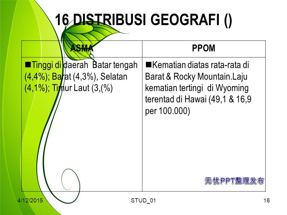 16 DISTRIBUSI GEOGRAFI ()