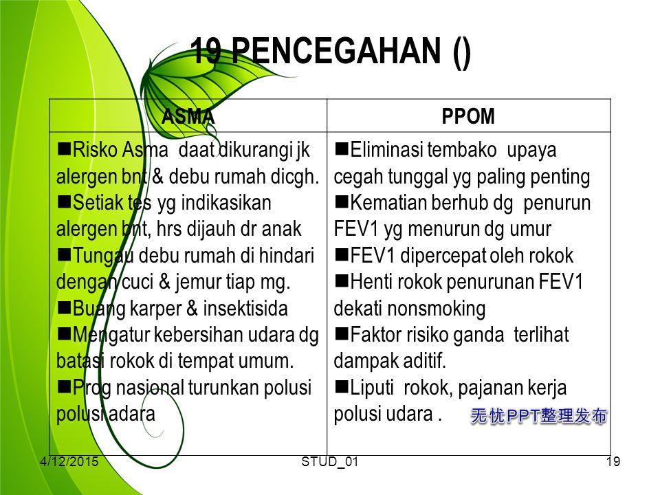19 PENCEGAHAN () ASMA PPOM