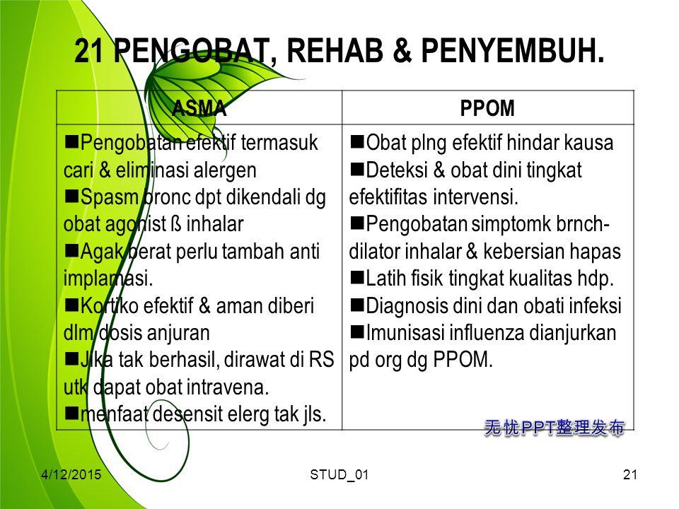 21 PENGOBAT, REHAB & PENYEMBUH.