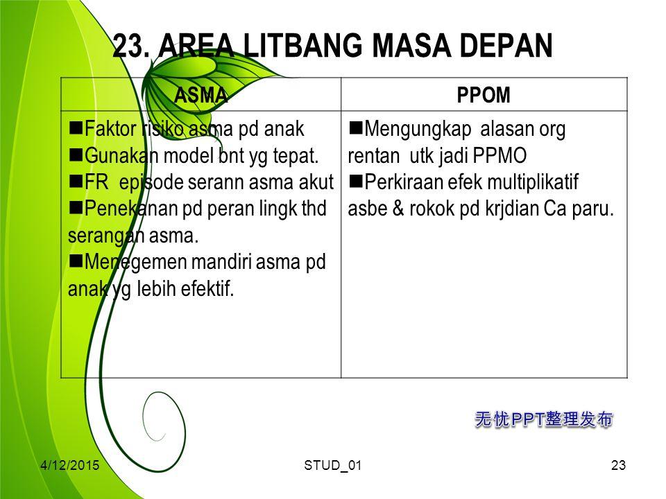 23. AREA LITBANG MASA DEPAN