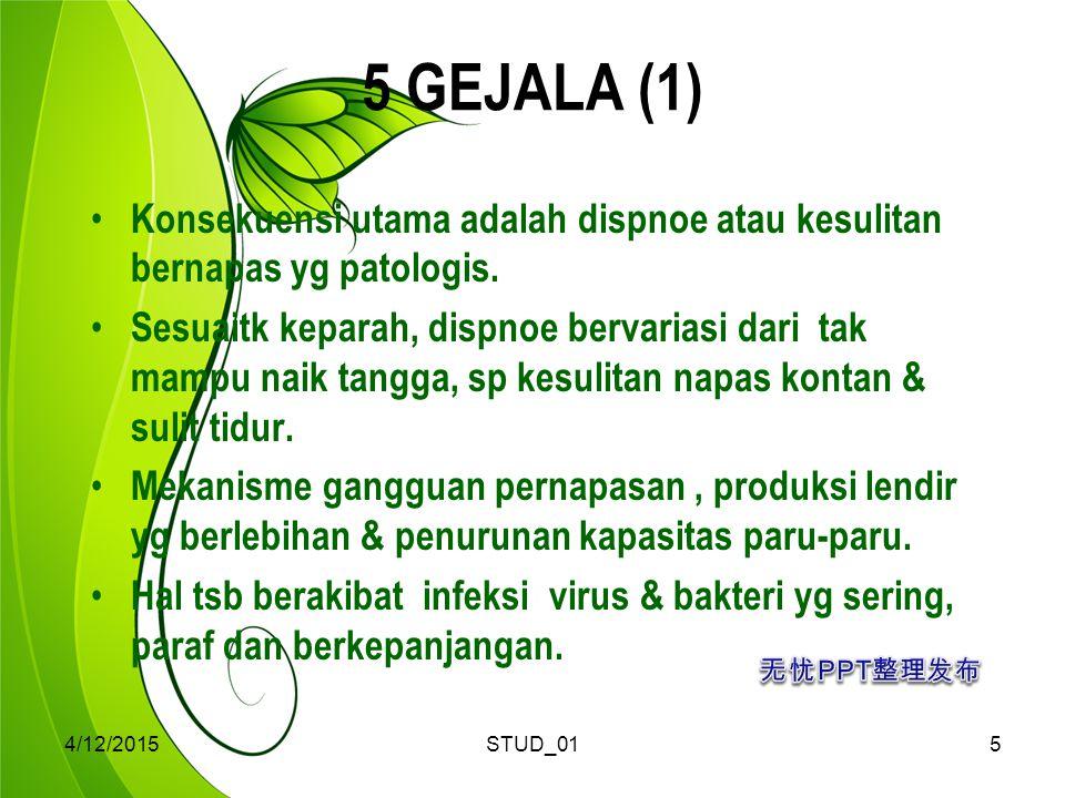 5 GEJALA (1) Konsekuensi utama adalah dispnoe atau kesulitan bernapas yg patologis.