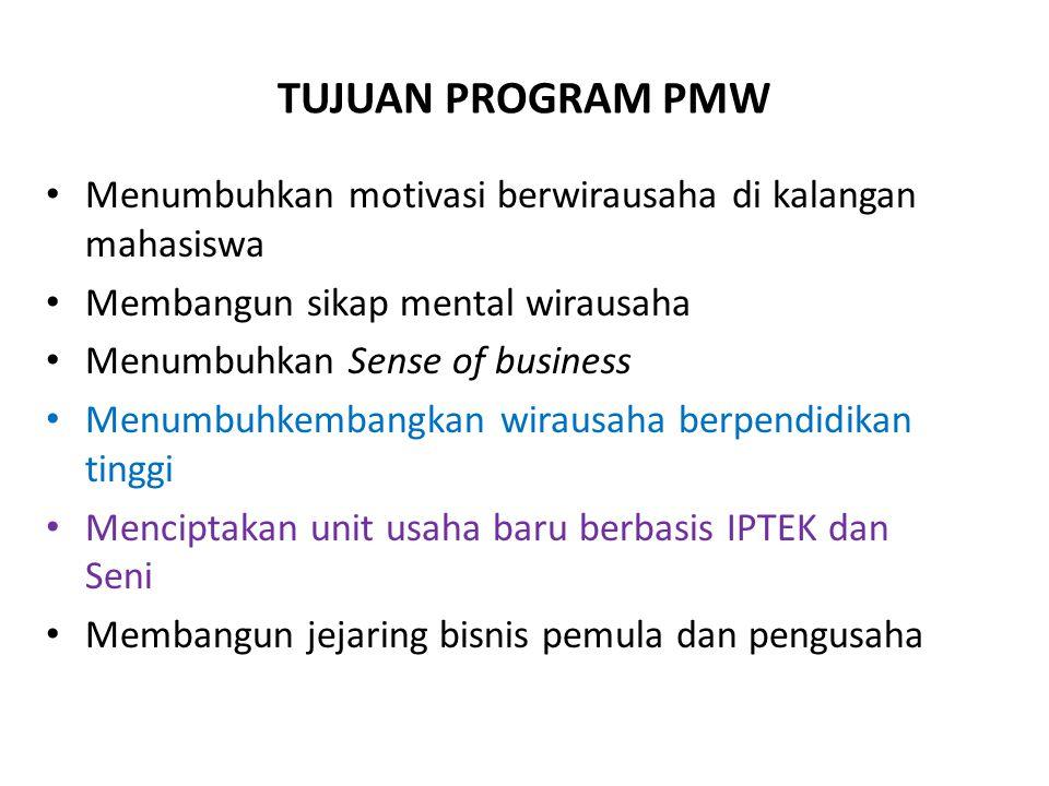 TUJUAN PROGRAM PMW Menumbuhkan motivasi berwirausaha di kalangan mahasiswa. Membangun sikap mental wirausaha.