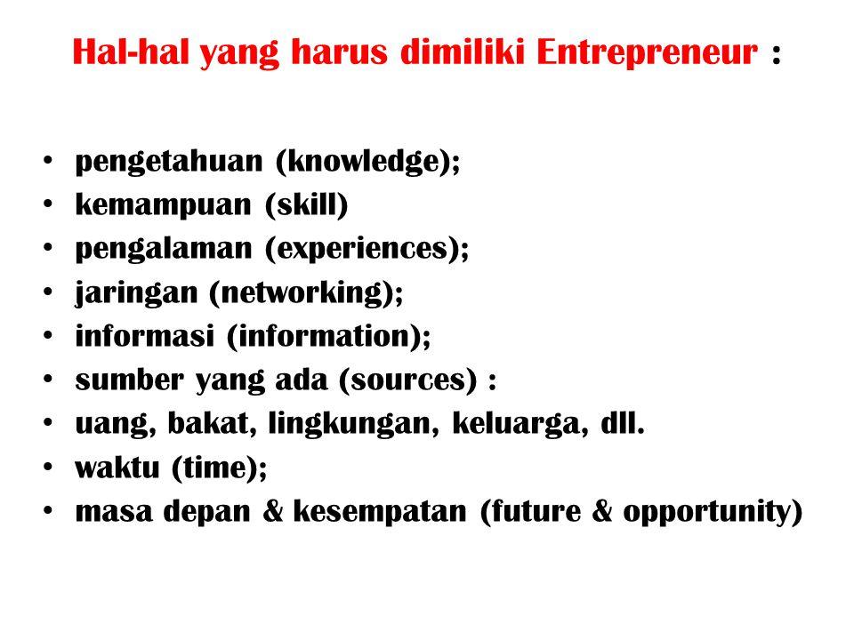 Hal-hal yang harus dimiliki Entrepreneur :