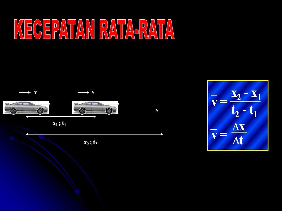 KECEPATAN RATA-RATA v v v x1 ; t1 x2 ; t2