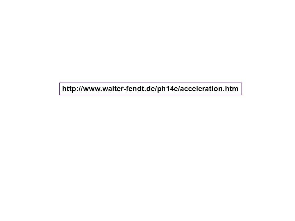 http://www.walter-fendt.de/ph14e/acceleration.htm