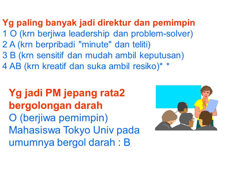 Yg paling banyak jadi direktur dan pemimpin
