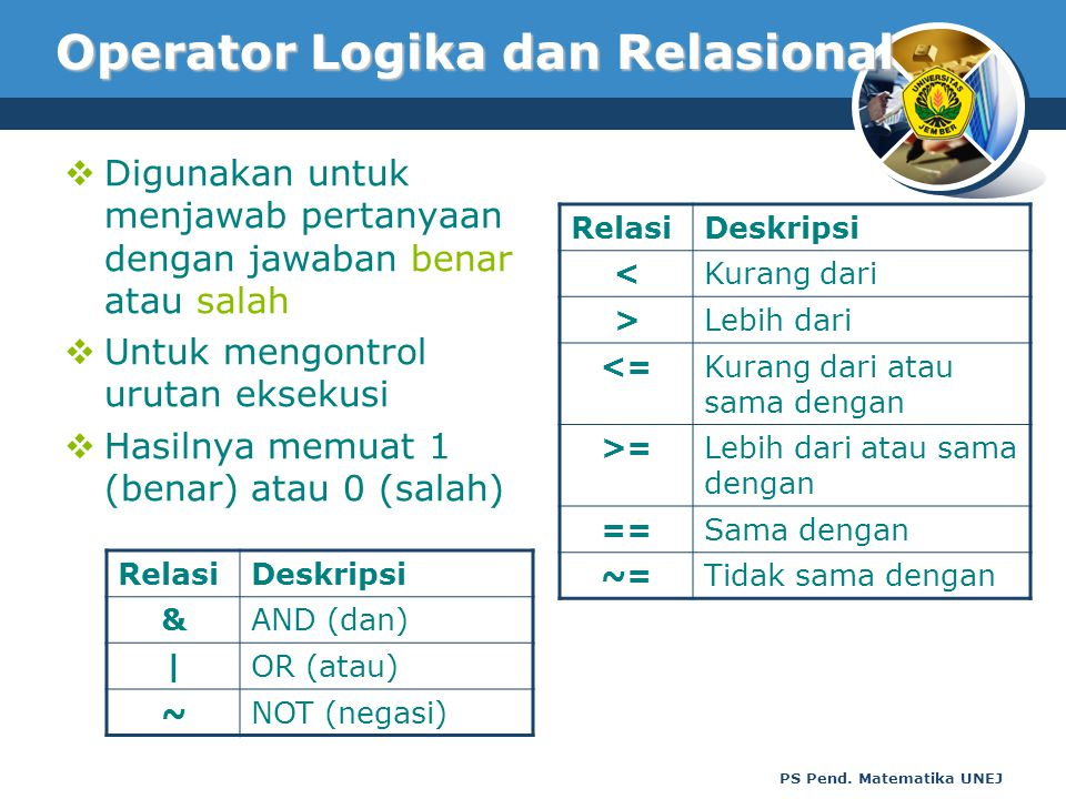 Operator Logika dan Relasional