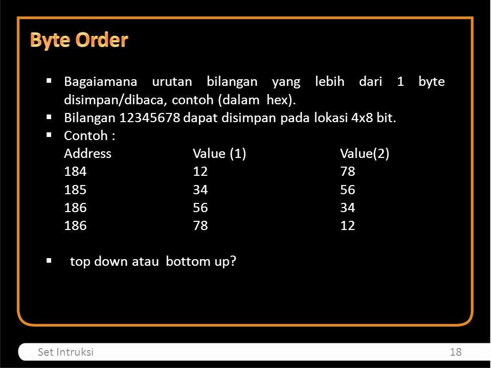 Byte Order Bagaiamana urutan bilangan yang lebih dari 1 byte disimpan/dibaca, contoh (dalam hex).
