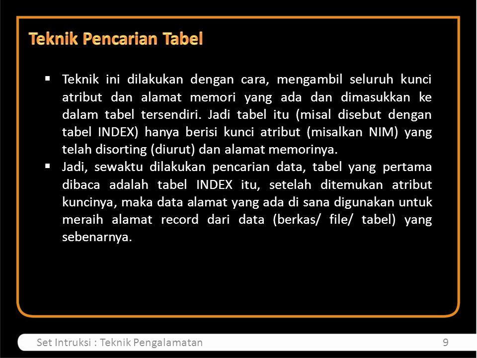 Teknik Pencarian Tabel