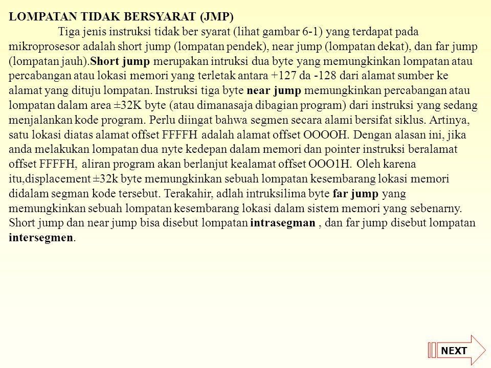 LOMPATAN TIDAK BERSYARAT (JMP)